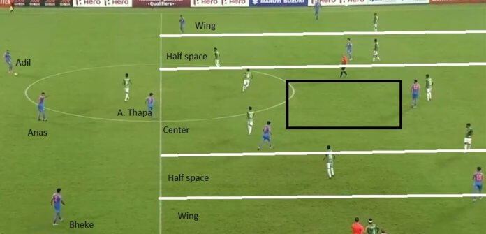 World Cup 2022 Qualification : India v Bangladesh - Tactical Analysis Tactics