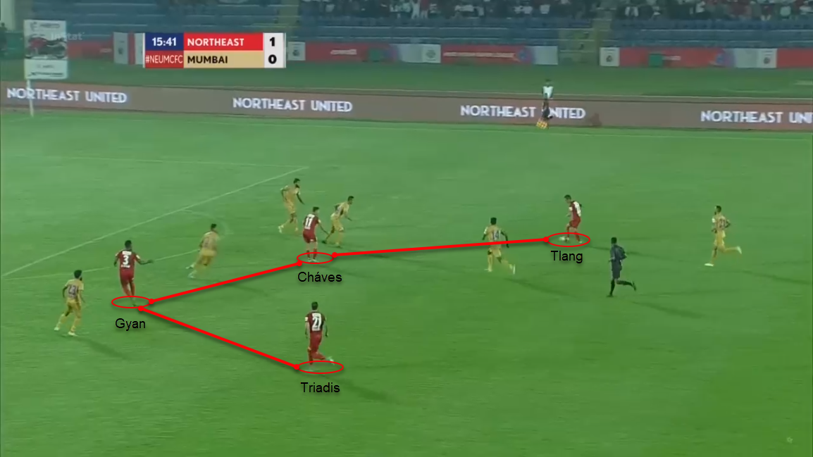 ISL 19/20: Northeast United vs Mumbai City - tactical analysis tactics