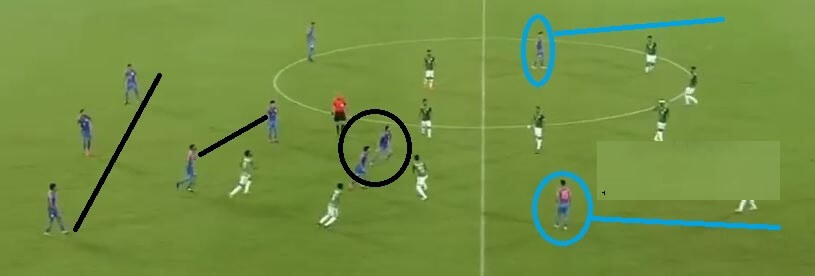 World Cup 2022 Qualification : India v Bangladesh - Tactical Analysis