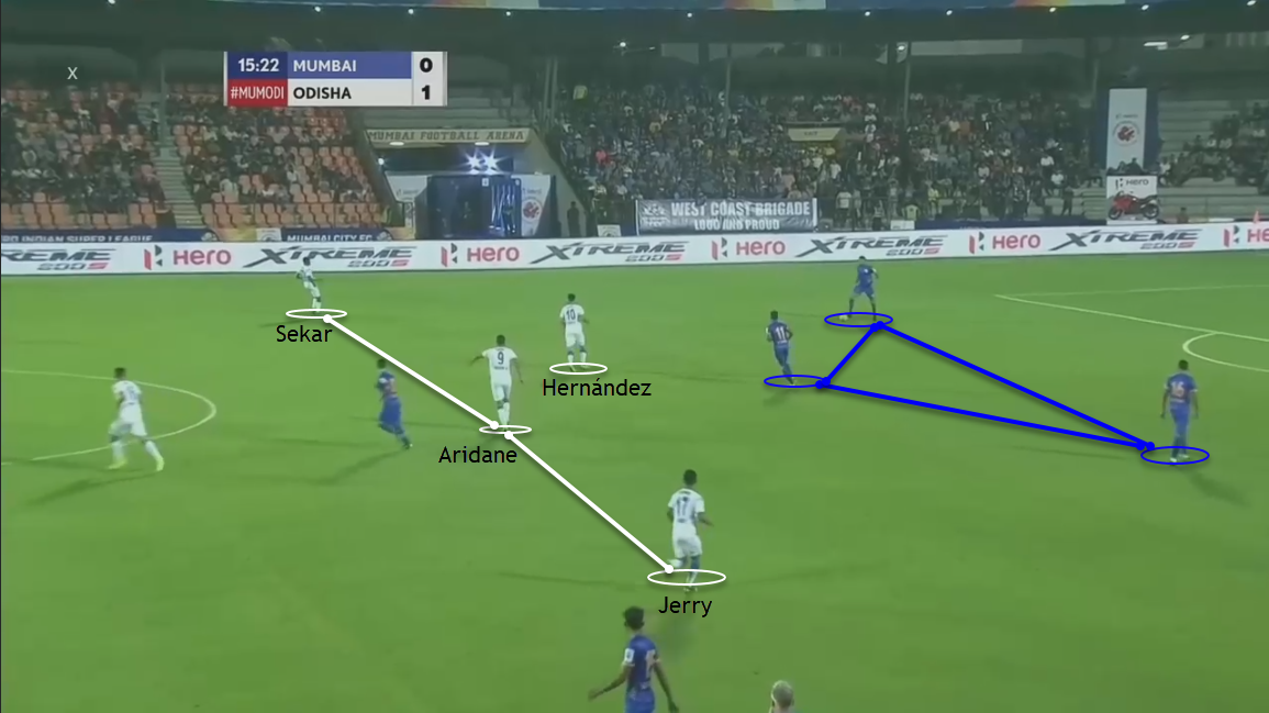 ISL 19/20: Mumbai City vs Odisha - tactical analysis-tactics