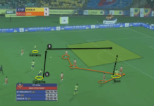 ISL 19/20: Kerala Blasters vs FC Goa - tactical analysis tactics