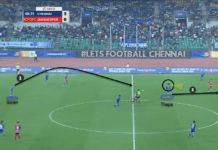 ISL 19/20: Chennaiyin vs Jamshedpur - tactical analysis tactics