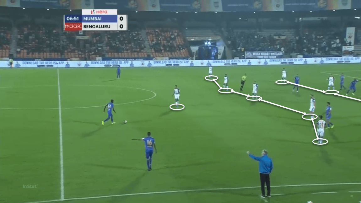 ISL 19/20: Mumbai City vs Bengaluru- tactical analysis tactics